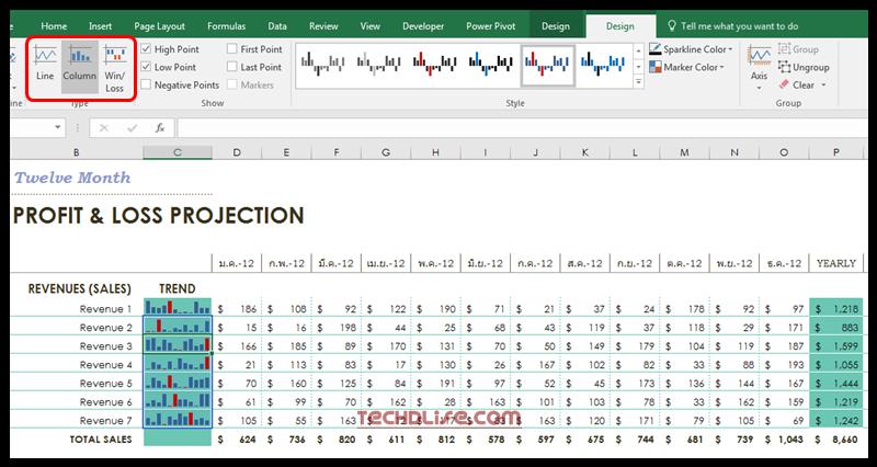 Excel ทำ Report แนวโน้มให้อ่านง่ายและสวยงาม (Sparklines)