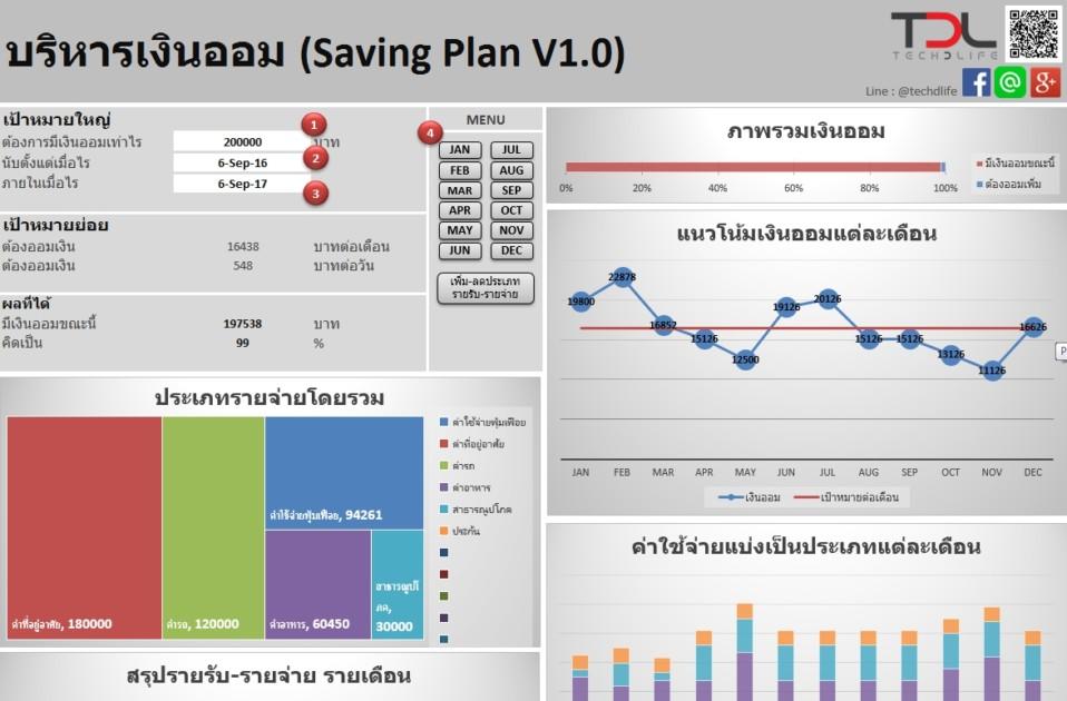 4 วิธีออมเงินให้ได้ผล (แจก Excel ไฟล์) ตอน 2